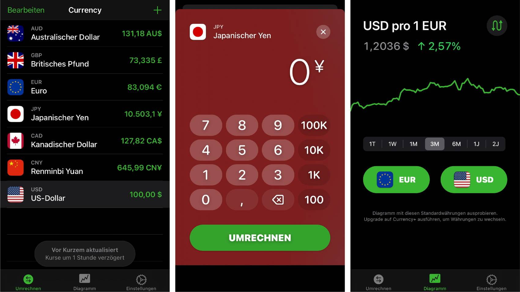 Currency App Währungsrechner